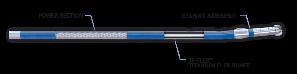 TiTAN22 drilling motor